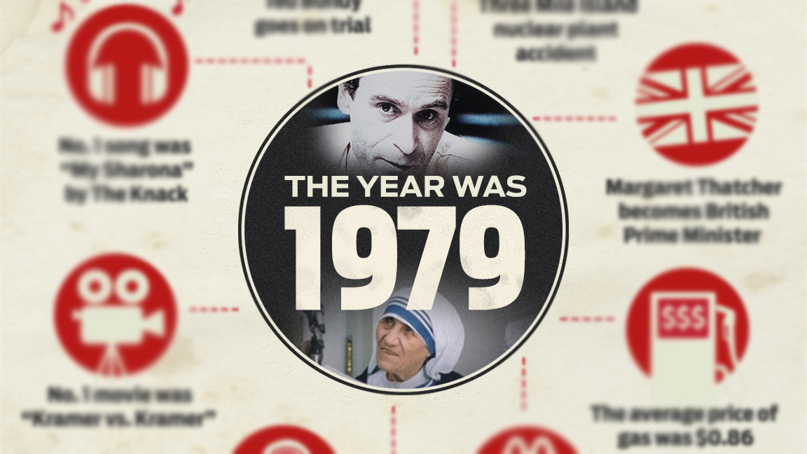 The Year Was 1979: Ted Bundy