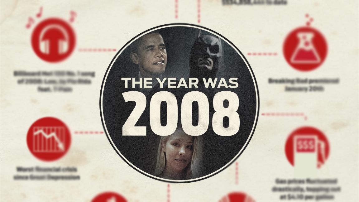 The Year Was 2008: Jodi Arias & Travis Alexander