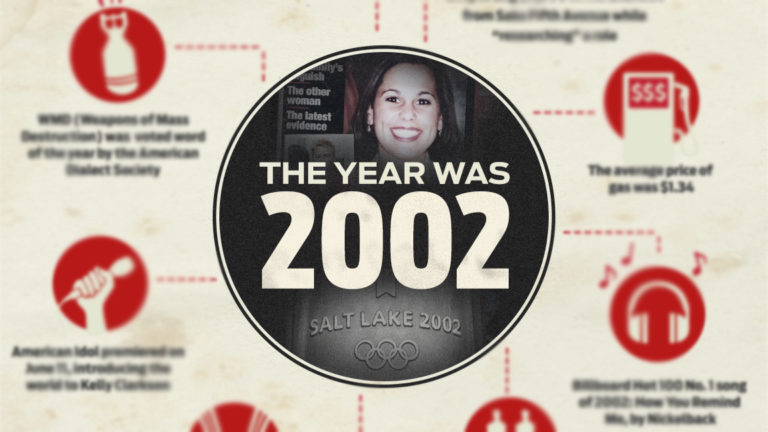 The Year Was 2002: Scott & Laci Peterson