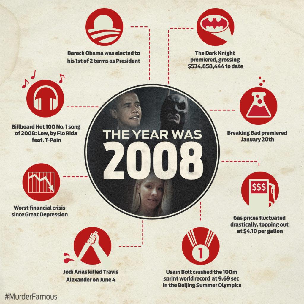Web_MMF_infograph_Jodi_2008