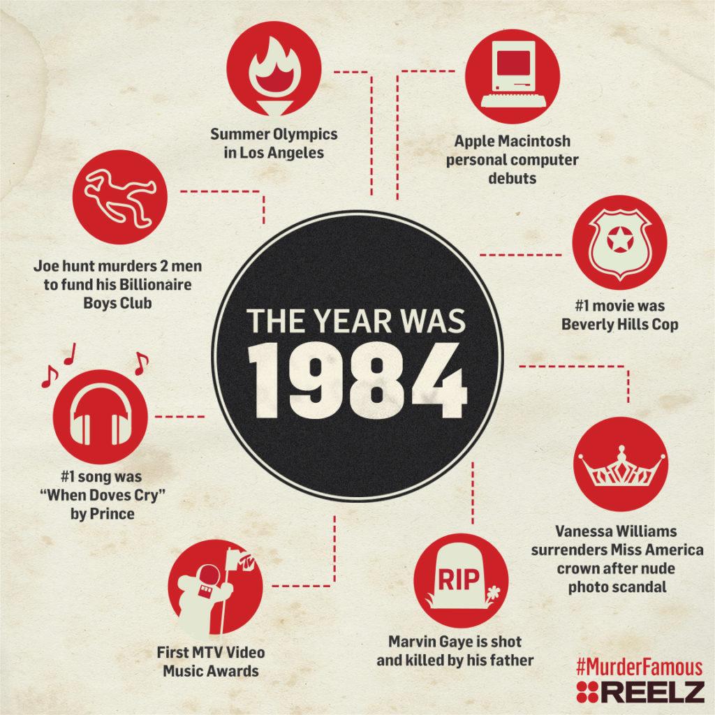 mmf_billionaireboysclub_infographic_1984