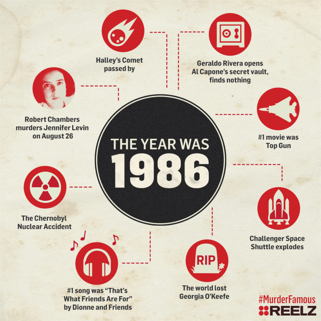 mmf_preppykiller_infographic_1986