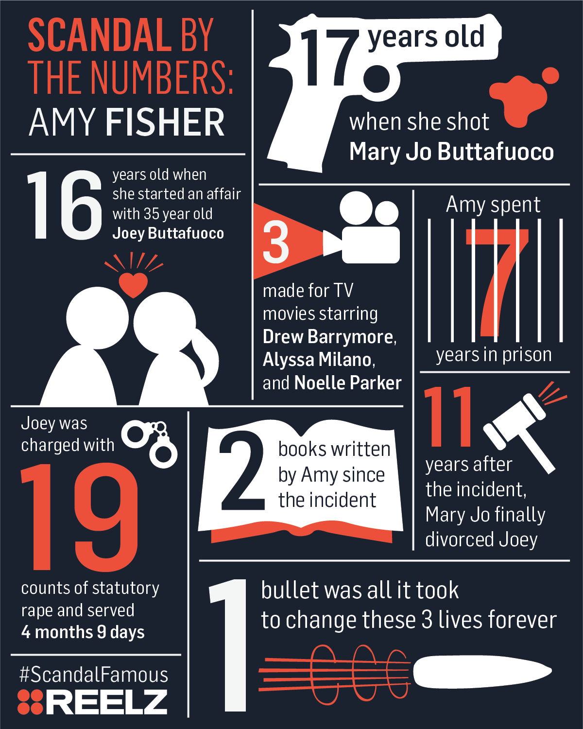 smf_infographic_amyfisher
