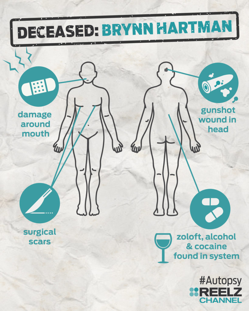 autopsy_infographic_brynnhartman_blank
