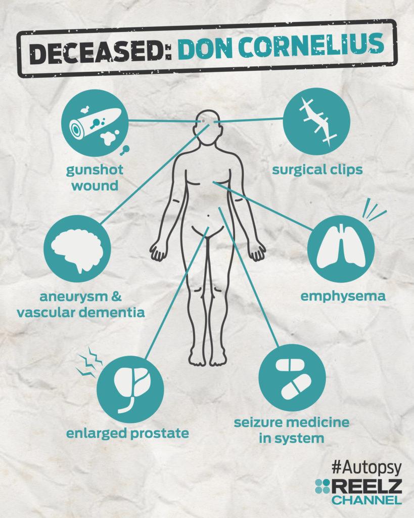 autopsy_infographic_doncornelius_blank