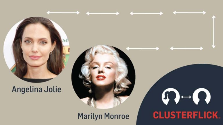 ClusterFlick®: Angelina Jolie to Marilyn Monroe
