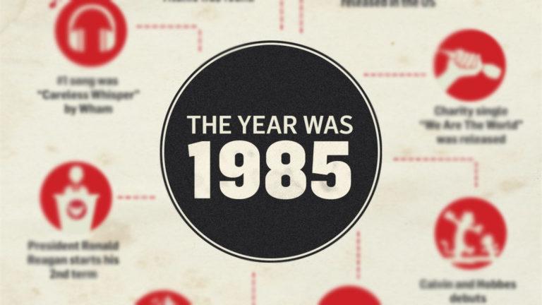 The Year Was 1985: Richard Ramirez